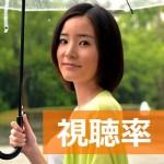 蓮佛美沙子主演!2015年7月期の新ドラマ『37.5℃の涙』の視聴率