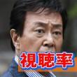 新ドラマ「警視庁捜査一課9係 season11」の視聴率