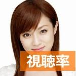 [最終話10.0%]深田恭子主演の新ドラマ『ダメな私に恋してください』の視聴率