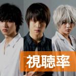 実写化ドラマ!2015年7月期の新ドラマ『デスノート』の視聴率