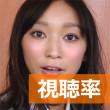 ドラマ「花咲舞が黙ってない(続編)」の視聴率