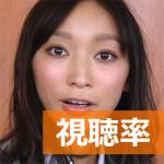杏主演!2015年7月期の新ドラマ『花咲舞が黙ってない(続編) 』の視聴率