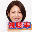 新ドラマ「早子先生、結婚するって本当ですか?」の視聴率