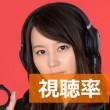 新ドラマ「ヒガンバナ~警視庁捜査七課~」の視聴率