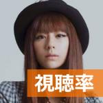 西内まりや主演!2015年7月期の新ドラマ『ホテルコンシェルジュ』の視聴率