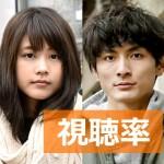 [最終話10.2%]有村架純×高良健吾の新ドラマ『いつかこの恋を思い出してきっと泣いてしまう』の視聴率