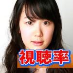 [第8話7.8%]黒木華主演の新ドラマ『重版出来!』の視聴率