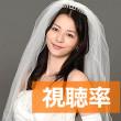 ドラマ「結婚式の前日に」の視聴率