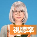 [平均9.7%]新垣結衣主演!2015年10月期の新ドラマ『掟上今日子の備忘録』の視聴率
