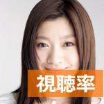 [平均8.2%]篠原涼子主演!2015年10月期の新ドラマ『オトナ女子』の視聴率