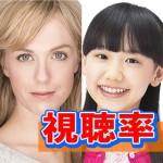 [第8話3.9%]芦田愛菜×シャーロット・ケイト・フォックス主演の新ドラマ『OUR HOUSE』の視聴率