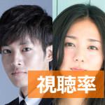 [平均9.2%]松坂桃李主演!2015年10月期の新ドラマ『サイレーン』の視聴率
