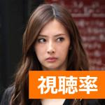 北川景子主演!2015年7月期の新ドラマ『探偵の探偵』の視聴率