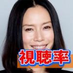 [第8話8.1%]中谷美紀主演の新ドラマ『私結婚できないんじゃなくて、しないんです』の視聴率