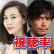 新ドラマ「僕のヤバイ妻」視聴率